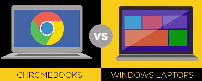 Chromebook vs Windows 10