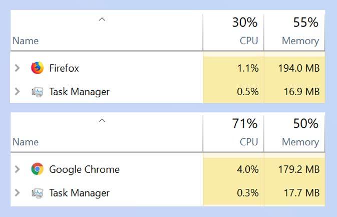 Firefox Quantum vs Chrome