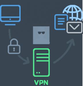 Migliori VPN