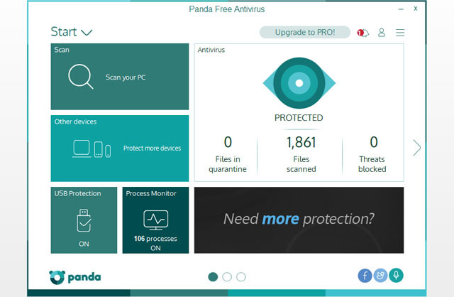 Panda Cloud Antivirus 2016