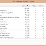 Come controllare se le estensioni stanno rallentando il tuo browser
