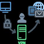 Le Migliori VPN 2017 a Pagamento per l'Italia