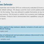 Il Miglior Antivirus per Windows 10/Windows 8 2017 : Testare e Confronto