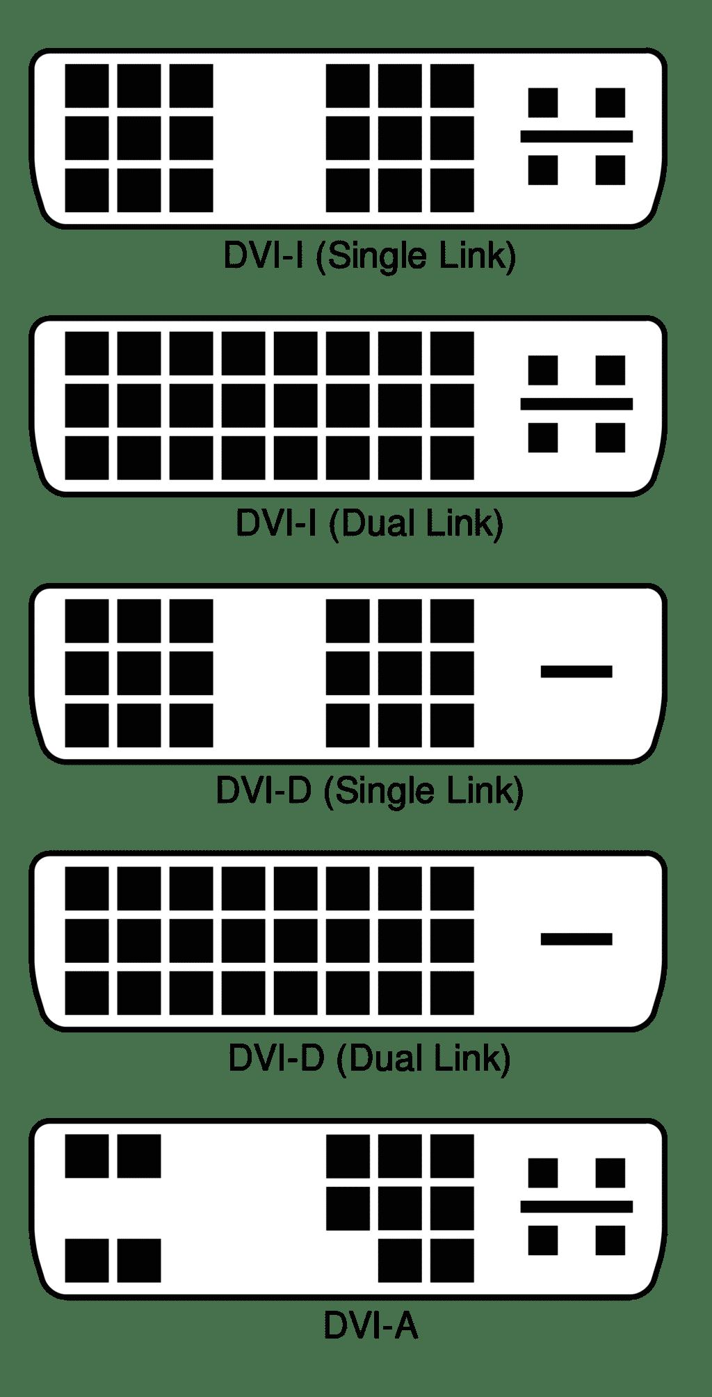 DisplayPort vs HDMI vs USB-C vs DVI vs VGA
